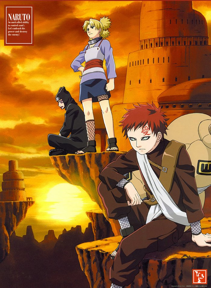 Игры Наруто  Naruto