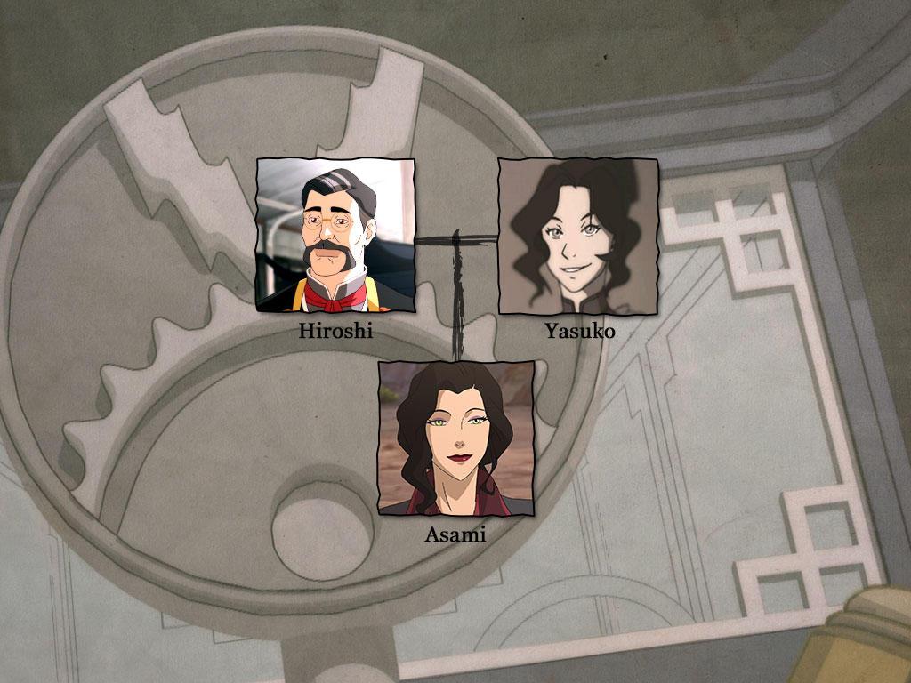 игры аватар легенда об аанге одевалки: