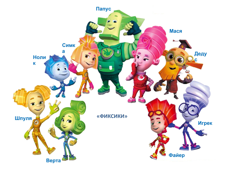 Имена героев из аниме GroupLe ru