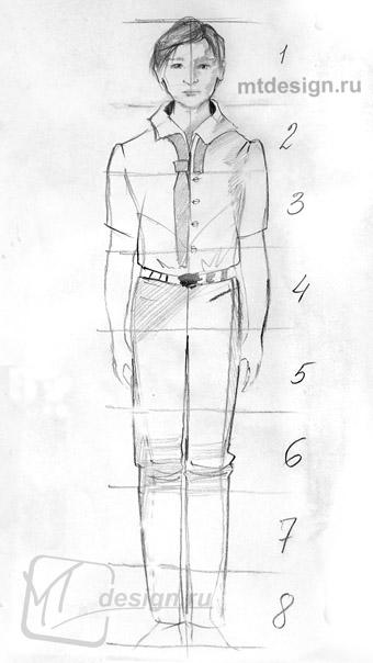 Урок рисования: пропорции тела человека