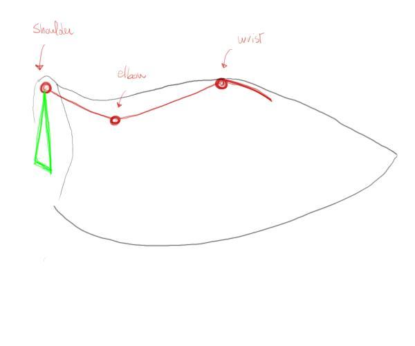 Как рисовать ангельские крылья