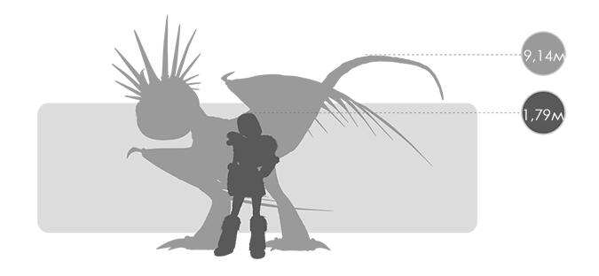 Как приручить дракона 2: Биография Астрид