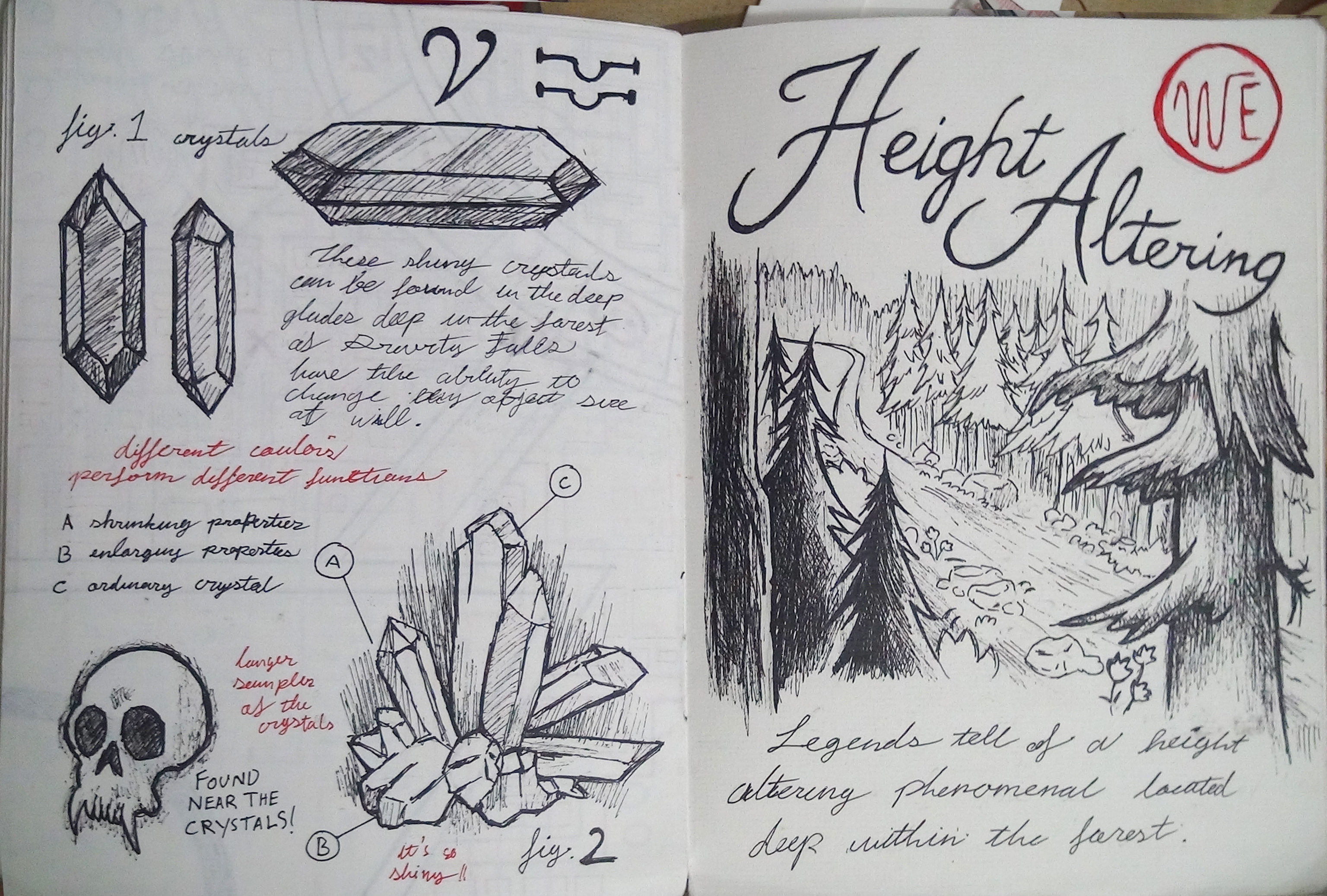 Как сделать дневник из гравити фолз все 3 части