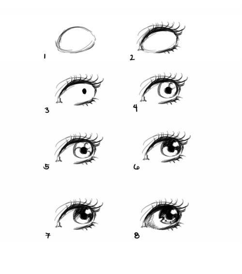 Как рисовать аниме карандашом для новичков