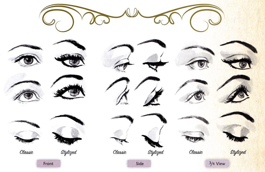 Как рисовать глаза карандашом ...: www.youloveit.ru/creative/uroki_risovaniya/9982-kak-risovat-glaza...