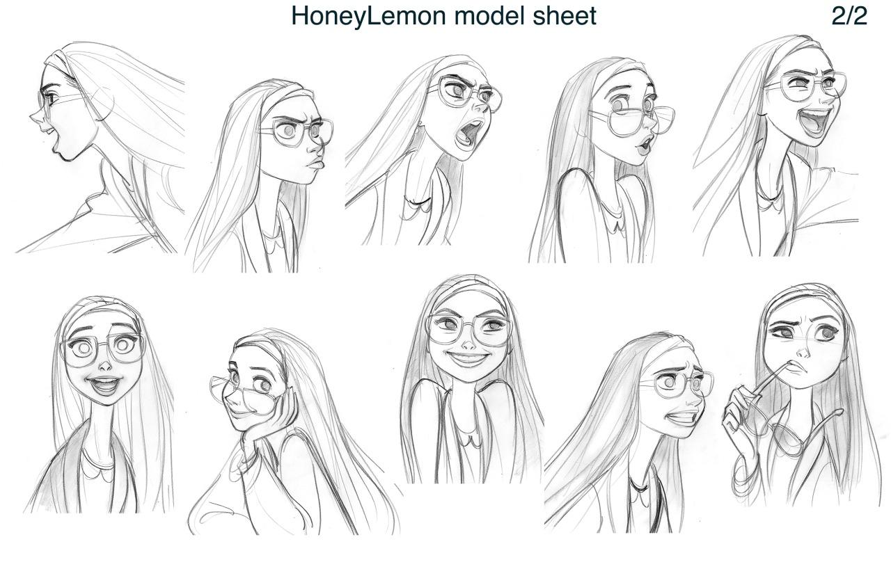 Схема рисования модели