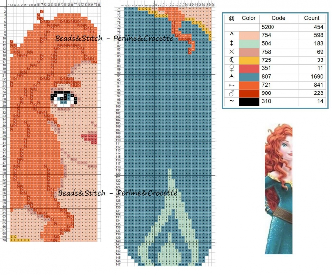 Схемы для вышивки крестиком закладок с принцессами Дисней
