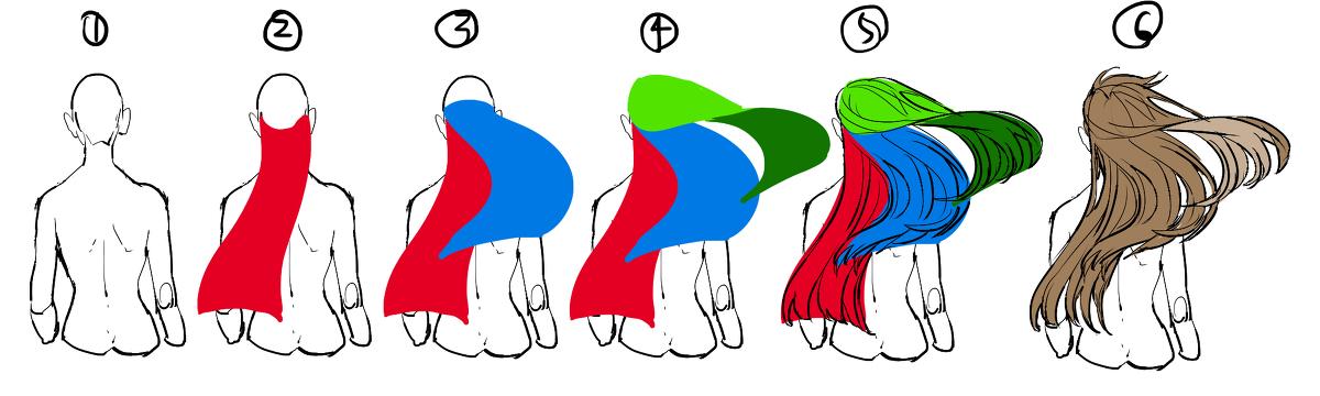 Как нарисовать развивающиеся волосы на ветру