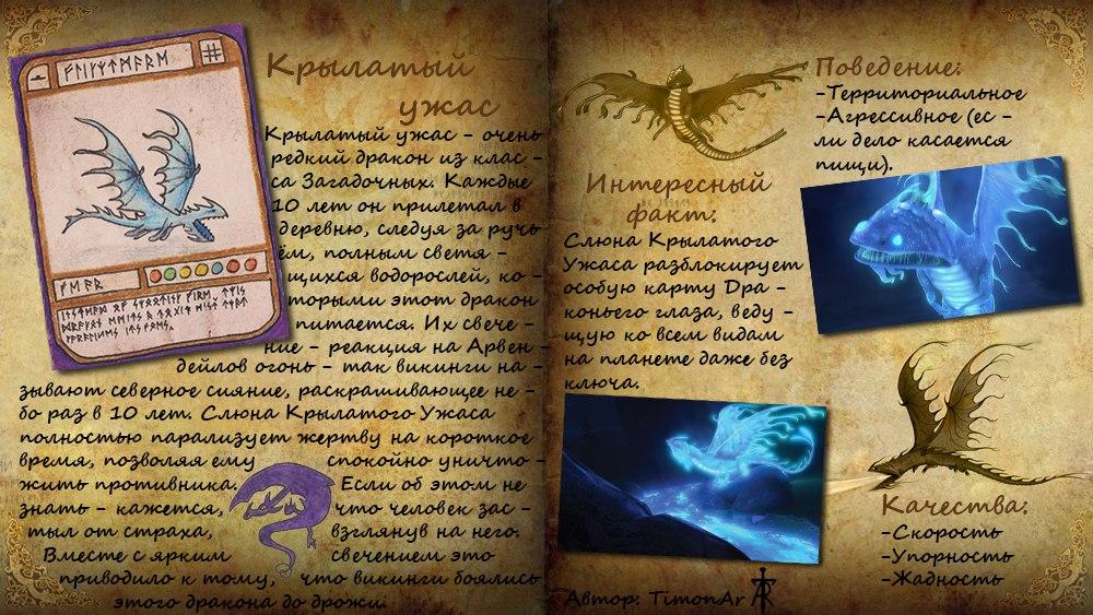 Дракона своими руками книги