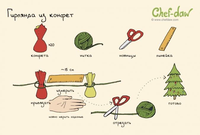 Как сделать цветок на ёлку