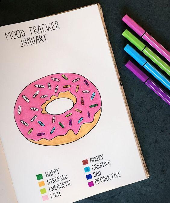 Идеи для ежедневника настроение пончик